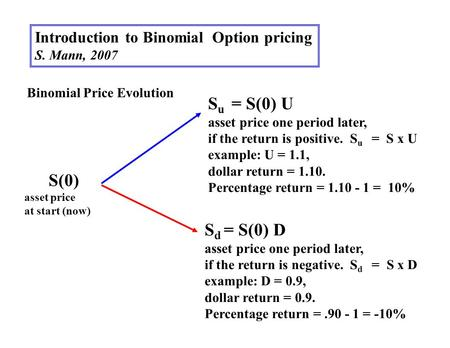 Binomial Price Evolution S(0) asset price at start (now) S d = S(0) D asset price one period later, if the return is negative. S d = S x D example: D =