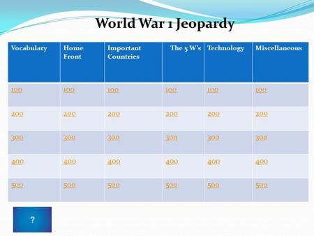 Jeopardy VocabularyHome Front Important Countries The 5 W'sTechnologyMiscellaneous 100 200 300 400 500 World War 1 Jeopardy.