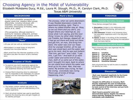 Choosing Agency in the Midst of Vulnerability Elizabeth McAdams Ducy, M.Ed., Laura M. Stough, Ph.D., M. Carolyn Clark, Ph.D. Texas A&M University BACKGROUNDMark's.