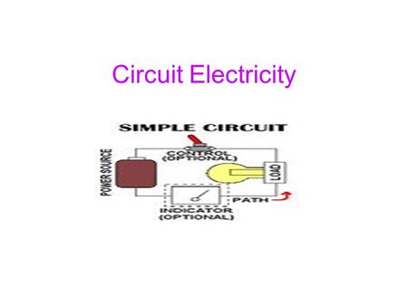 Circuit Electricity. The following symbols are used in electric circuits: