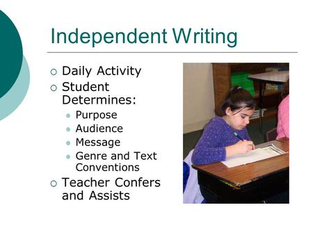 Independent Writing  Daily Activity  Student Determines: Purpose Audience Message Genre and Text Conventions  Teacher Confers and Assists.