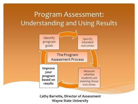 Program Assessment: Understanding and Using Results Specify intended outcomes Measure whether students are meeting those outcomes Improve your program.