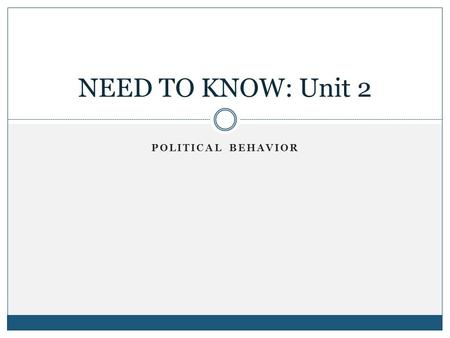 POLITICAL BEHAVIOR NEED TO KNOW: Unit 2. US POLITICAL CULTURE Chapter 4.