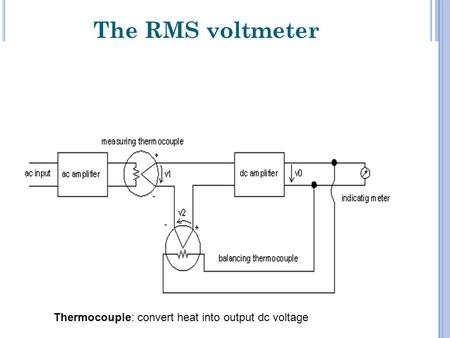 The RMS voltmeter Thermocouple: convert heat into output dc voltage.