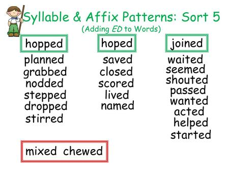 Syllable & Affix Patterns: Sort 5 (Adding ED to Words) savedwaited passed closed scored planned hopped joined shouted seemed grabbed lived mixed stirred.