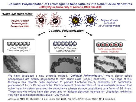 Colloidal Polymerization of Ferromagnetic Nanoparticles into Cobalt Oxide Nanowires Jeffrey Pyun, University of Arizona, DMR 0645618 We have developed.