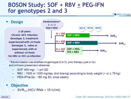 SOF + RBV Randomisation* 1 : 1 : 1 Open-label BOSON Study: SOF + RBV + PEG-IFN for genotypes 2 and 3 ≥ 18 years Chronic HCV infection Genotype 2, treatment-