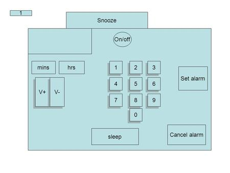Minshrs V+ V- On/off Snooze 1 1 2 2 3 3 4 4 5 5 6 6 7 7 8 8 9 9 0 0 Cancel alarm sleep Set alarm 1.