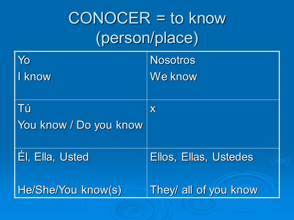 CONOCER= to know Try These.(remember, an A usually comes after) 1.