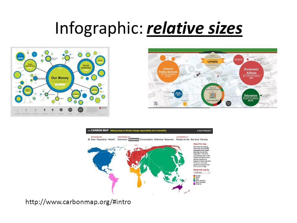 Interactive data apps