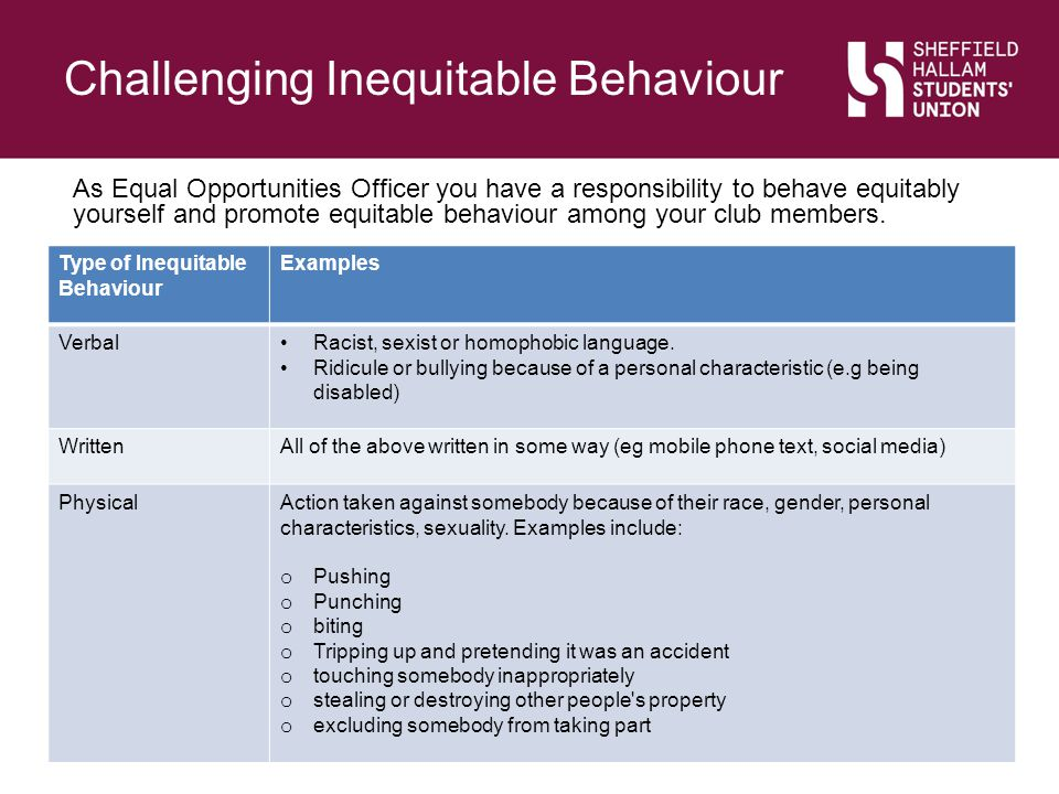 Dealing with Inequitable Behaviour Section Title Sub-text explaining section, lorem ipsum dolor est lordem rondus lindum Slide Title Having a code of practice Avoid confrontation select the most appropriate time and place to challenge inequitable behaviour Be a good role model Use language that is relevant, sensitive and appropriate devise a way to punish persistent offenders devise a way to reward fair play and equitable behaviour Just because one person doesn t take offence, others might - point this out.