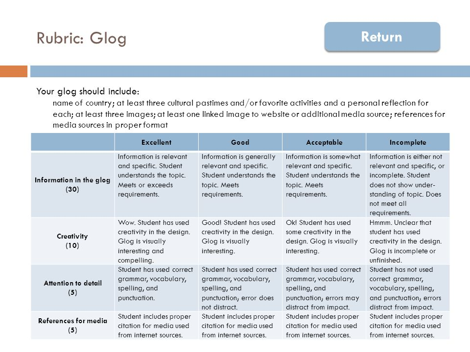 Rubric: Glog Your glog should include: name of country; at least three cultural pastimes and/or favorite activities and a personal reflection for each; at least three images; at least one linked image to website or additional media source; references for media sources in proper format ExcellentGoodAcceptableIncomplete Information in the glog (30) Information is relevant and specific.