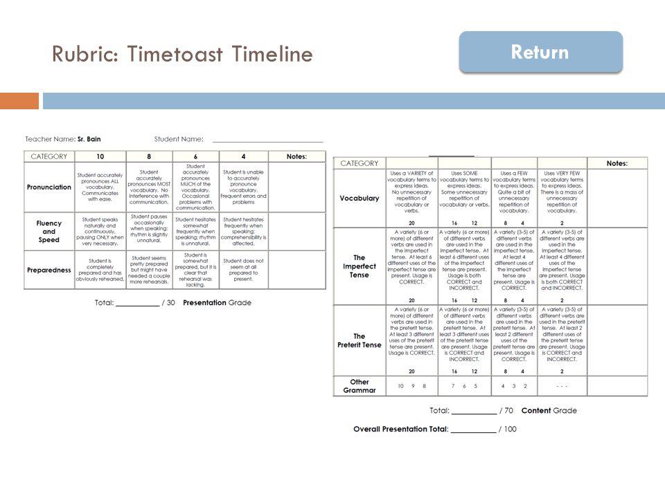 Rubric: Timetoast Timeline Return
