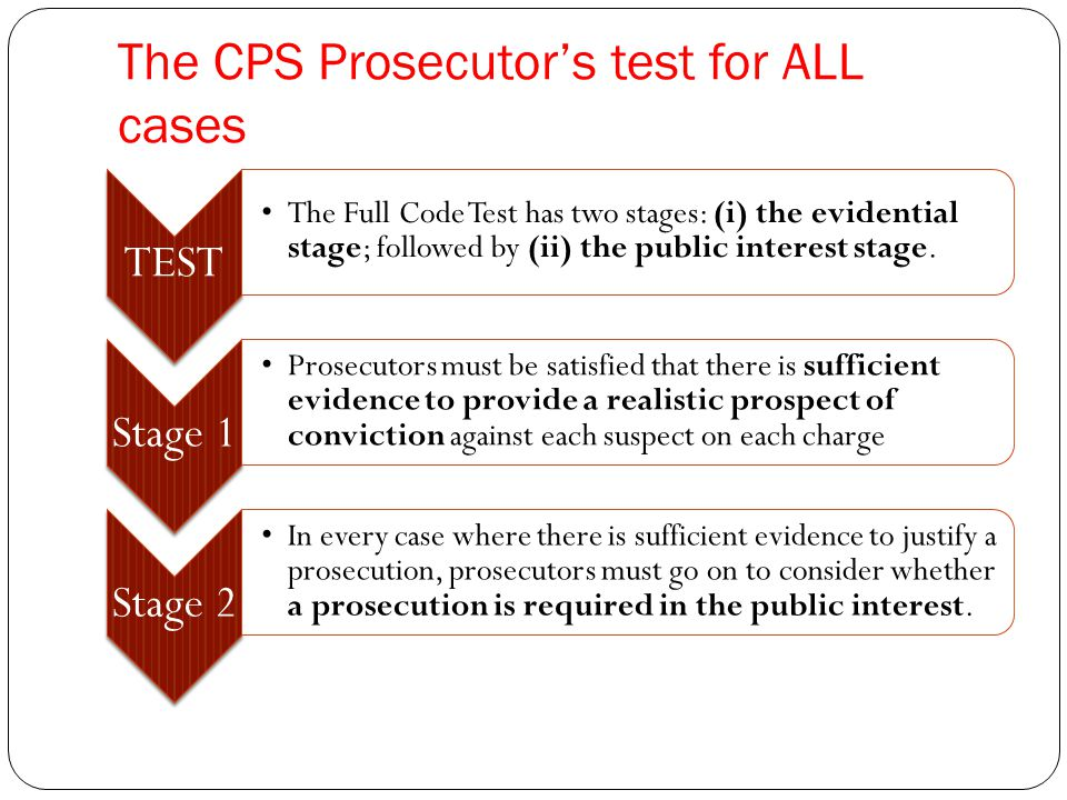 The CPS Prosecutor's test for ALL cases TEST The Full Code Test has two stages: (i) the evidential stage; followed by (ii) the public interest stage.