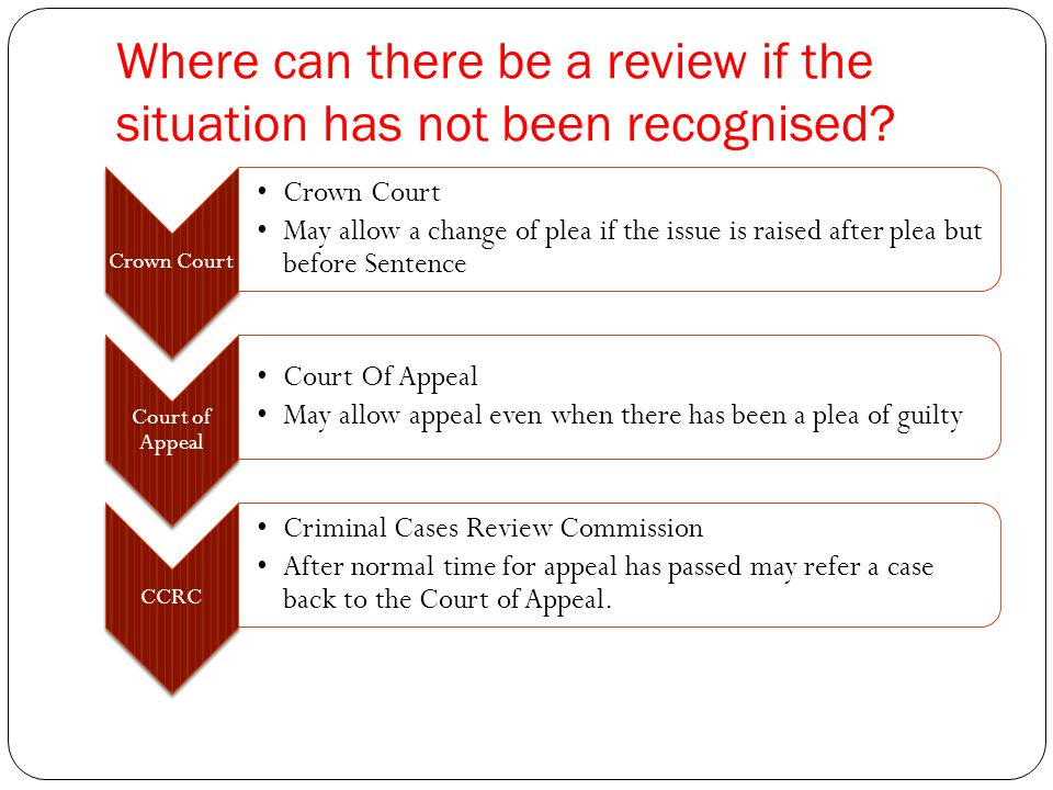 Where can there be a review if the situation has not been recognised.