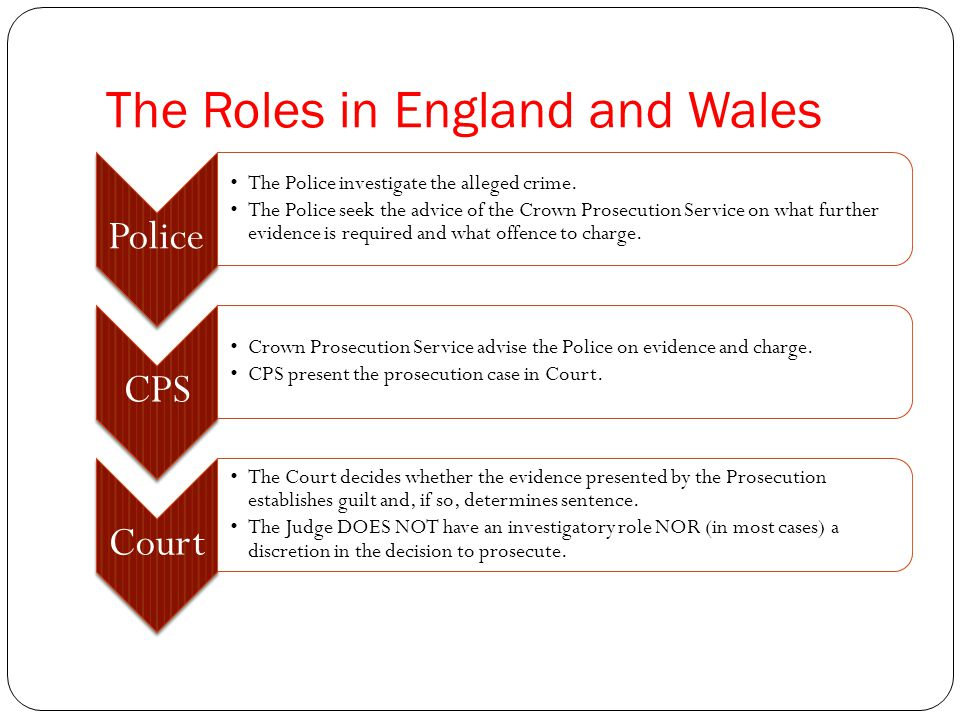 The Roles in England and Wales Police The Police investigate the alleged crime.