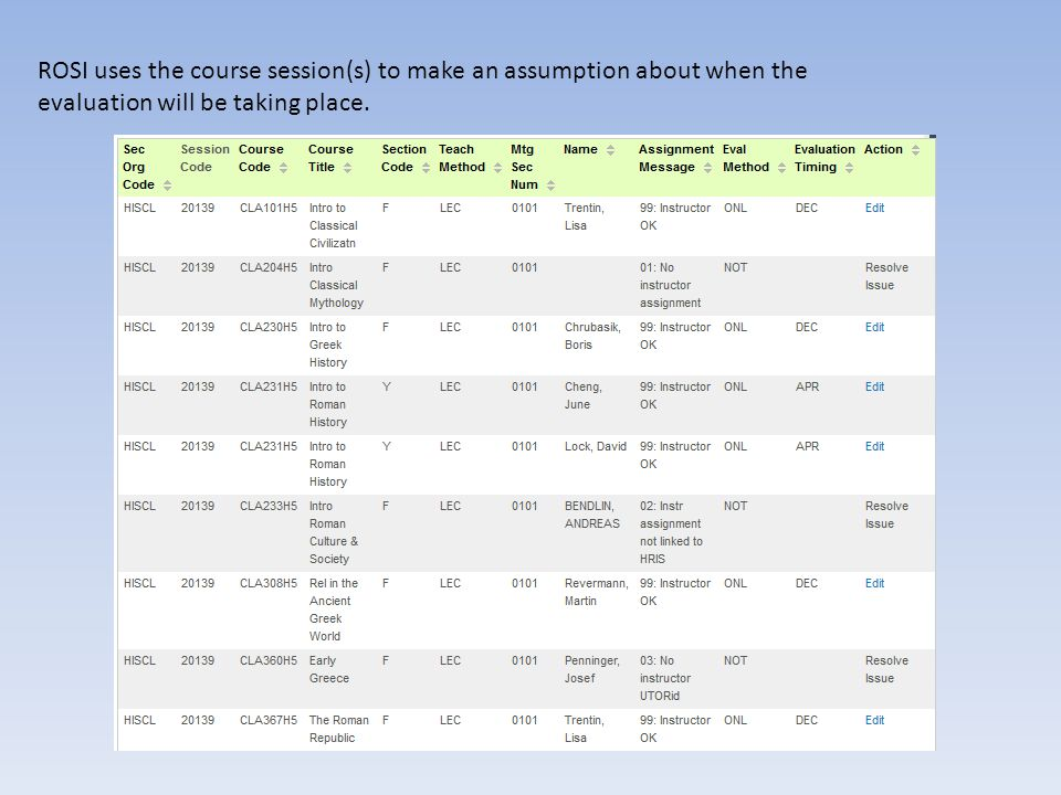 Fall-Only F courses are populated with DEC, for December.