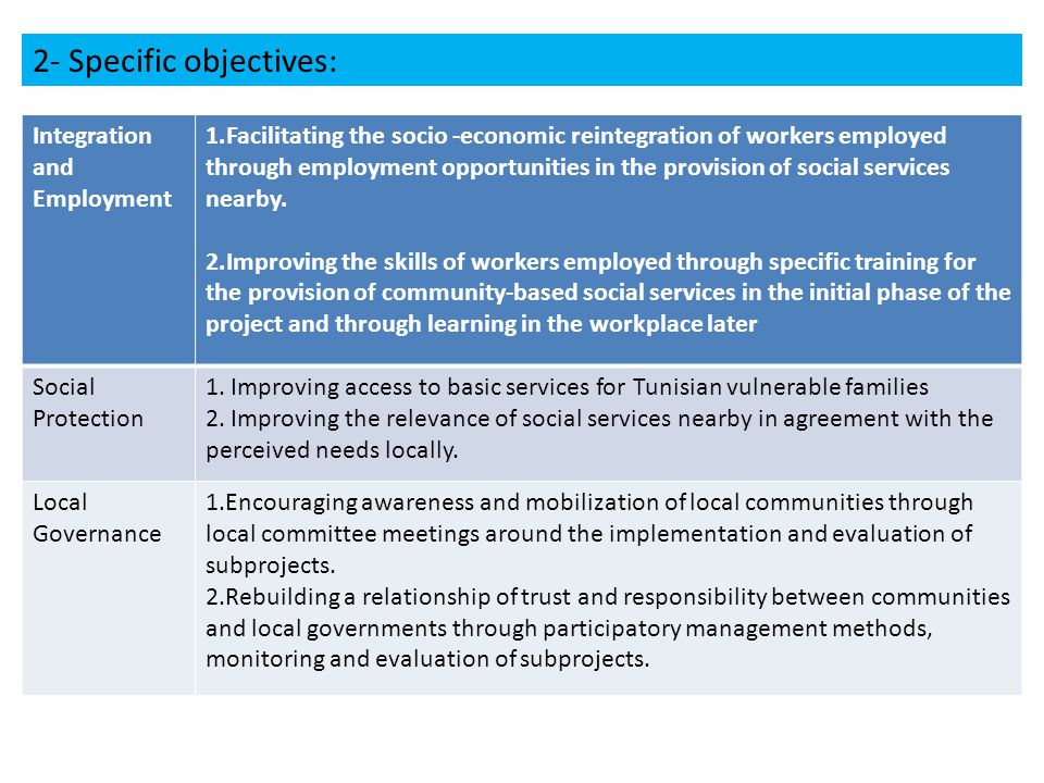 Mechanisms for implementation 1- Targeting mechanism Direct beneficiaries - Social criteria (poverty, unemployment ) - Technical criteria (depend of the sub project) Subproject- Selection by a regional committee : 1 st sub-projects list - Selection by a central committee : scoring system : final list 5 criteria - 10 pts / criterion - in project accepted if score above 40 pts 2- intervention approach - Project partnership with associations - Associations in partnership with stakeholders in the public and private sectors and CSOs - Participation of local communities in identifying needs, implementation, financing of certain actions, assessment and evaluation of sub-projects - Informal vocational training with payment of an allowance for the cost of cover - Adaptation skills to the needs of the labor market and the needs of local communities - Community Service Delivery