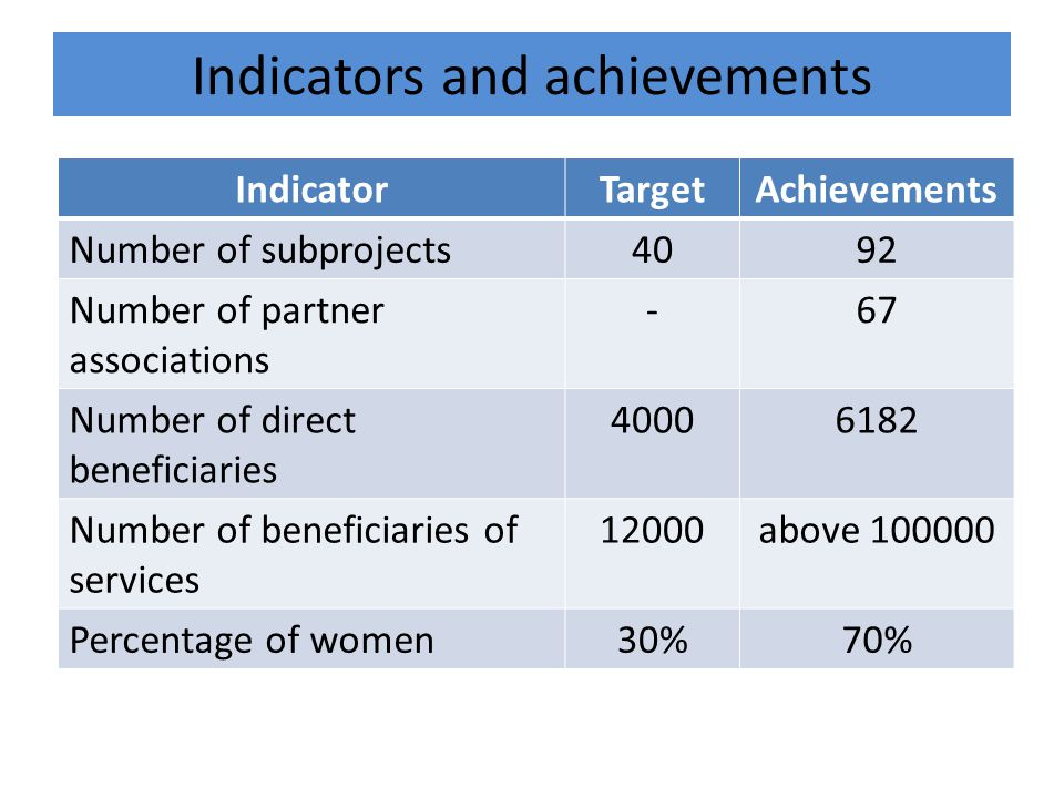 3. Preliminary results about the direct beneficiaries basic education
