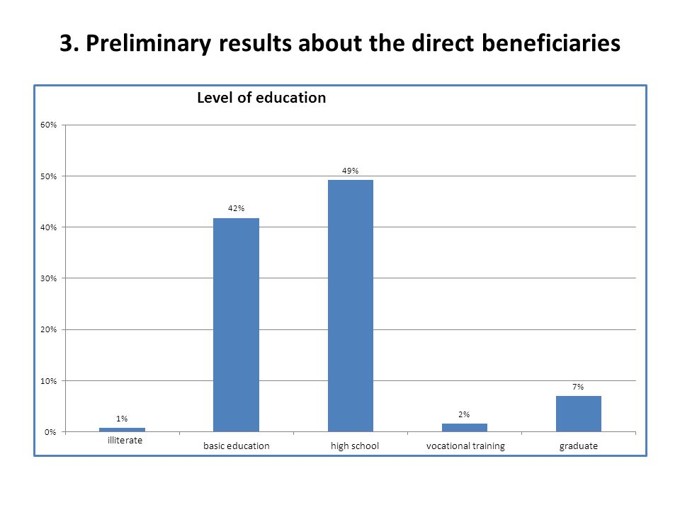 Preliminary results about the direct beneficiaries