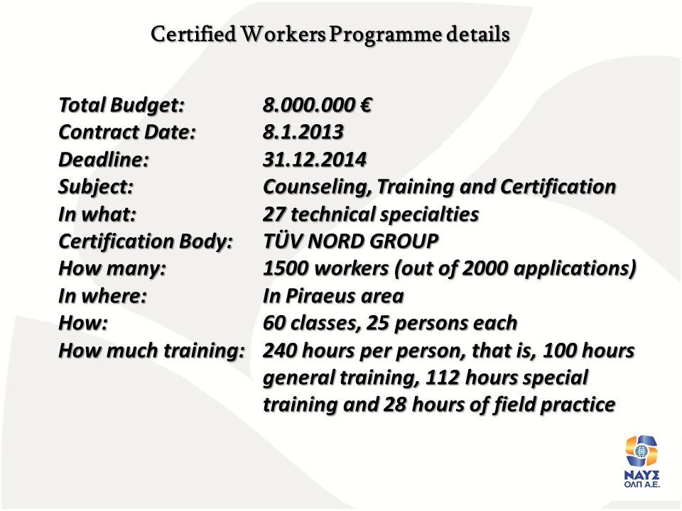 Παρουσιαση Έργου ΝΑΥΣΟΛΠ Α.Ε. Ημε Certified Workers Programme Photos