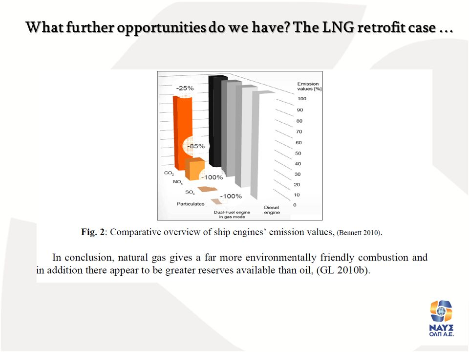 Source: LNG-fuelled deep sea shipping, the outlook for LNG bunker and LNG-fuelled, new build demand up to 2025, August 2012, LLOYD's Register What further opportunities do we have.