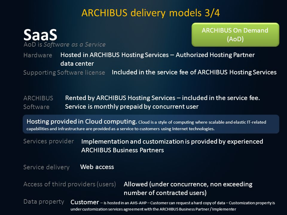 ARCHIBUS On Demand variations ARCHIBUS On Demand In house ARCHIBUS On Demand Extended Application (rented) and Data (property of the customer) are hosted in ARCHIBUS Cloud Computing Global framework by an ARCHIBUS Hosting Services-Authorized Hosting Partner.