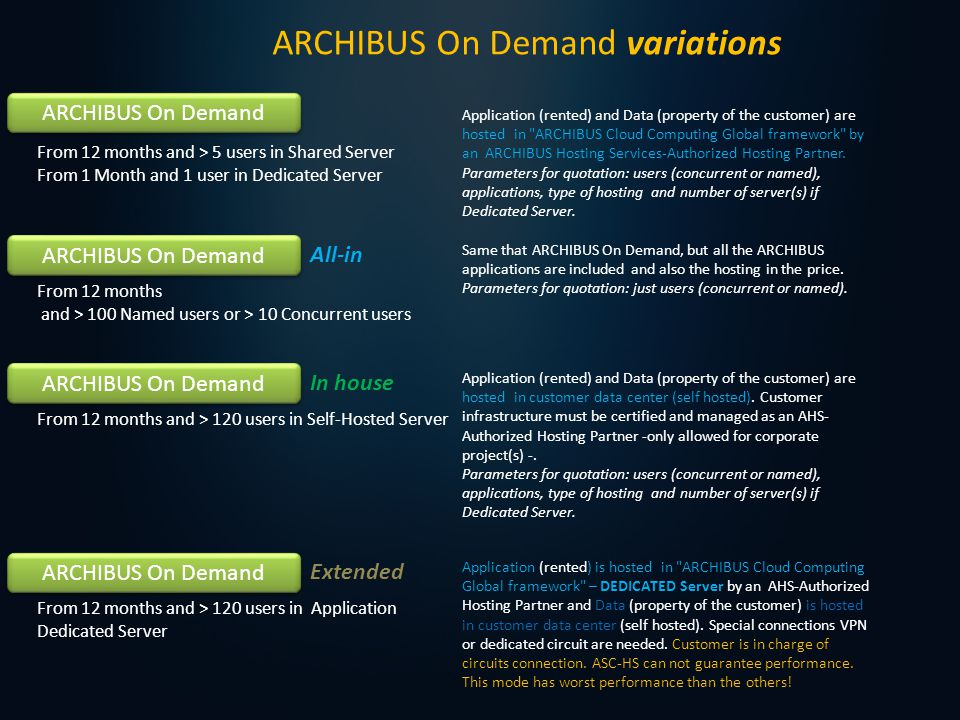 ARCHIBUS delivery models compared ARCHIBUS On Premises ARCHIBUS Hosted ARCHIBUS On Demand Hosting in charge of the customer Hosting is part of the service fee – served by ARCHIBUS Hosting Services Authorized Hosting Partner ARCHIBUS License is rented as part of the service fee ARCHIBUS License (EULA) is owned by the customer User access by LAN or WAN (Customer network) User accesses by Web Third providers can access as concurrent users Third providers (outsourcing companies users) can access to ARCHIBUS only if an specific license (EULA) is purchased for each Project is implemented, customized and managed by experienced ARCHIBUS Business Partners selected by the customer in their proper region more