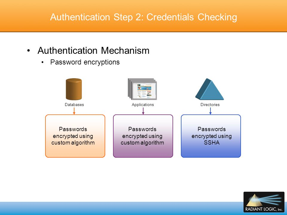 Authentication Step 2: Credential Checking Multiple authentication mechanisms supported Delegated authentication – bind request will be sent to underlying directory for processing Custom scripting to leverage the appropriate encryption algorithm Client Authentication Request
