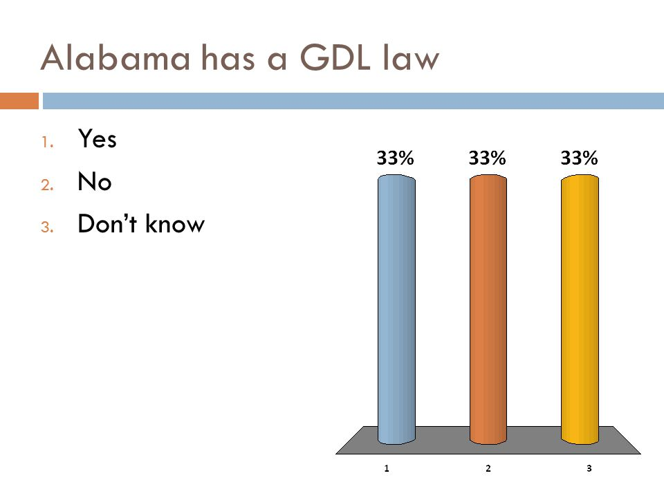 Alabama's GDL law addresses which of the following: 1.