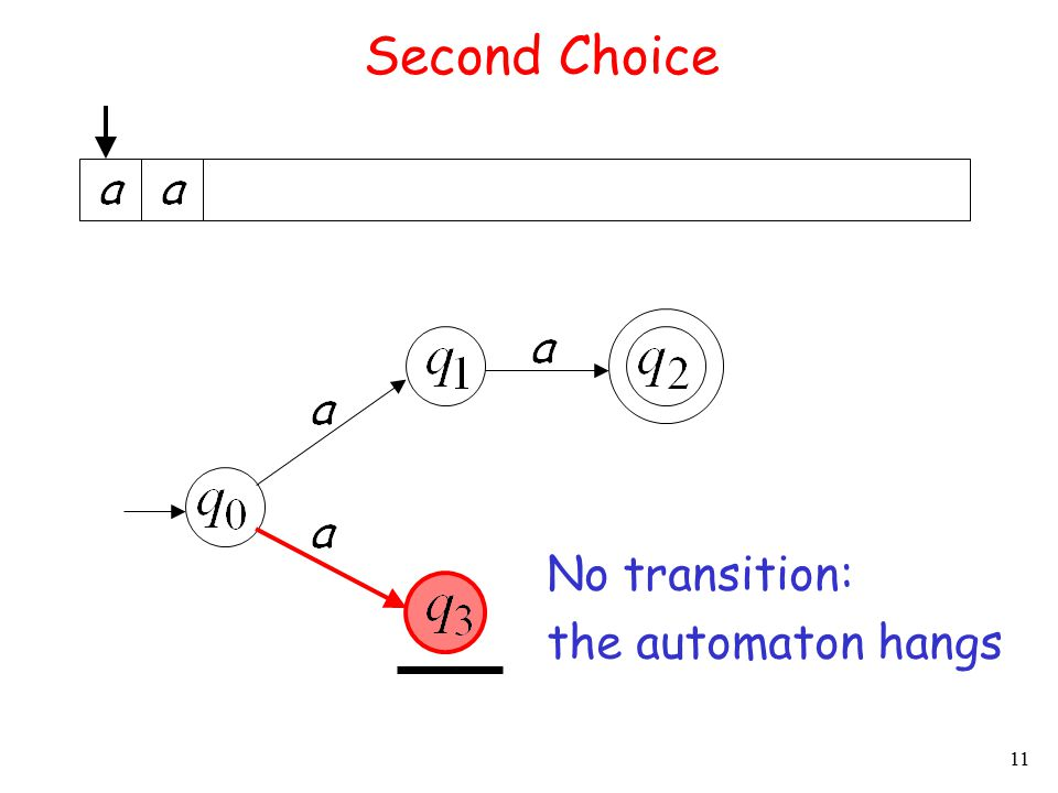 12 Second Choice reject Input cannot be consumed