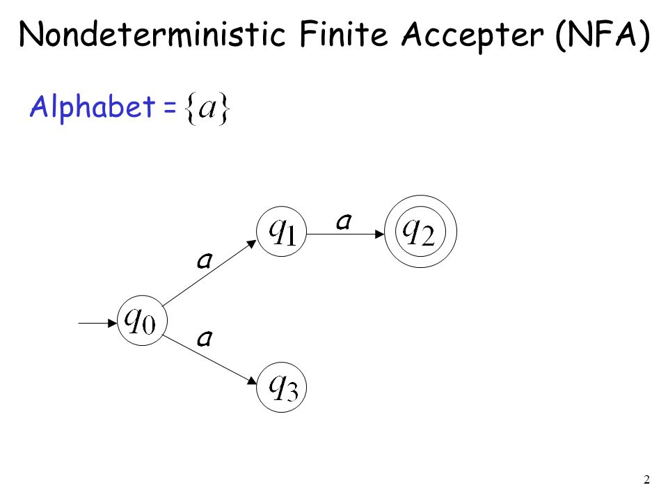 3 Two choices Alphabet = Nondeterministic Finite Accepter (NFA)