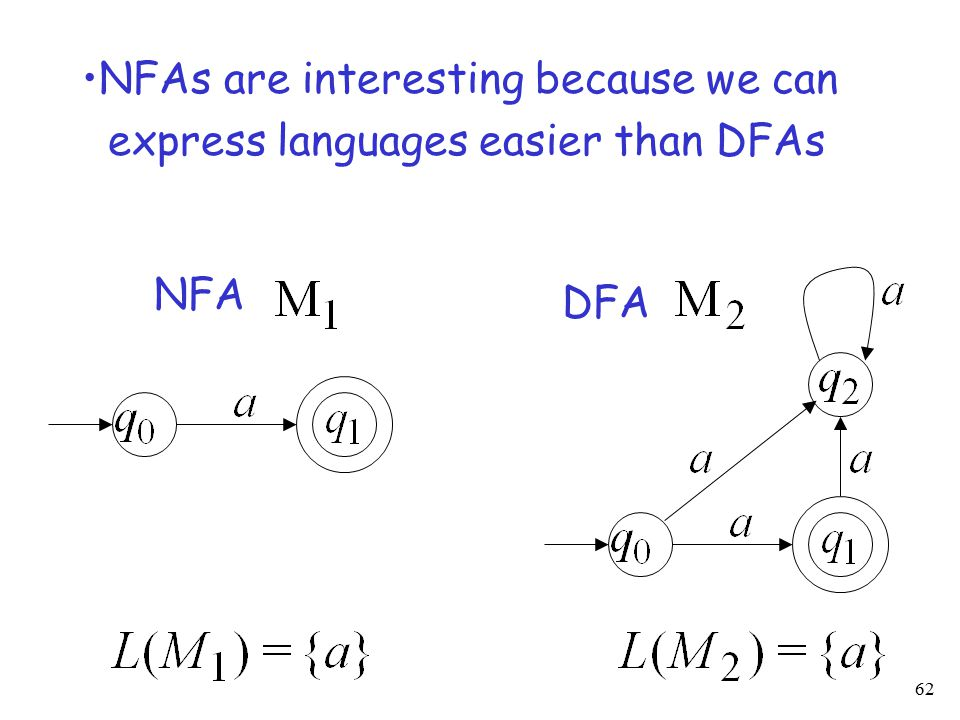 63 Formal Definition of NFAs Set of states, i.e.Input aplhabet, i.e.
