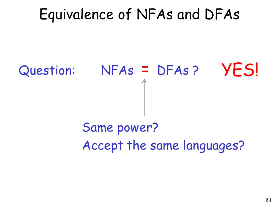 85 Languages accepted by NFAs Languages accepted by DFAs Regular Languages Thus, NFAs accept the regular languages