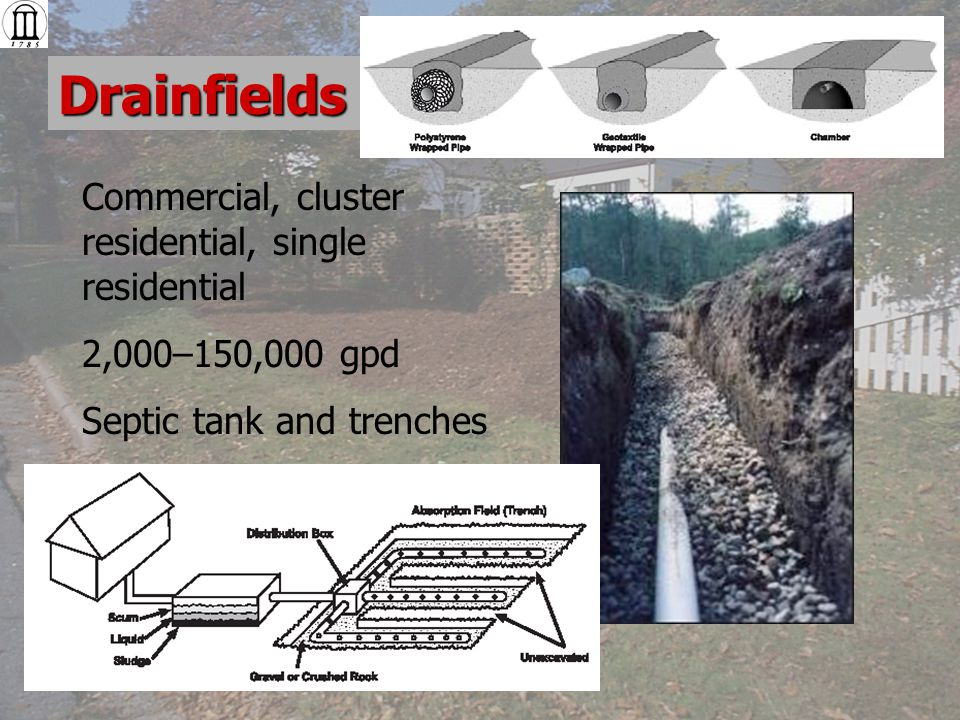 Overland Flow Discharge system in which wastewater is treated as it flows down grass-covered slopes.
