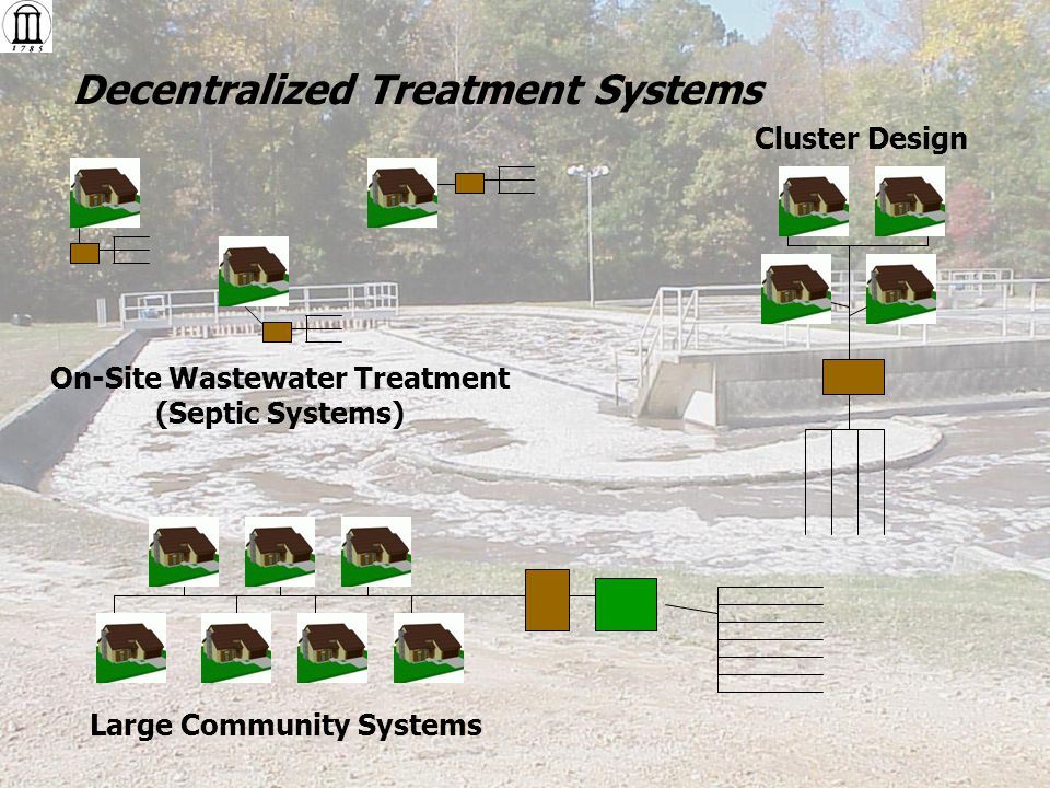 CentralizedDecentralized Discharge system Capital intensive Personnel intensive, but labor efficient Provides higher degree of treatment Non-discharge system Less capital Less labor, but still needs maintenance (Who maintains?) Uses plant /soil soil system for treatment VS.