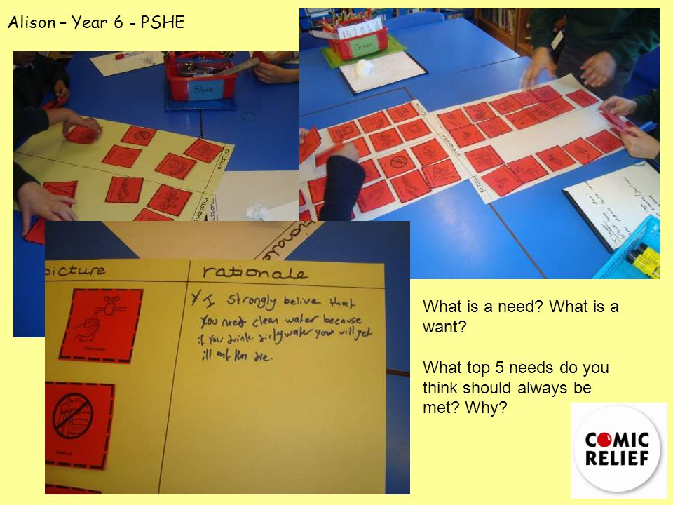 Emma – Year 4 - PSHE Where are they.What has happened.