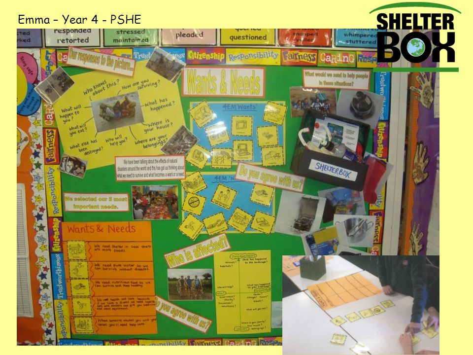 Emma- Year 4 - PSHE Children's Rights Discussing whether children around the world have these rights.