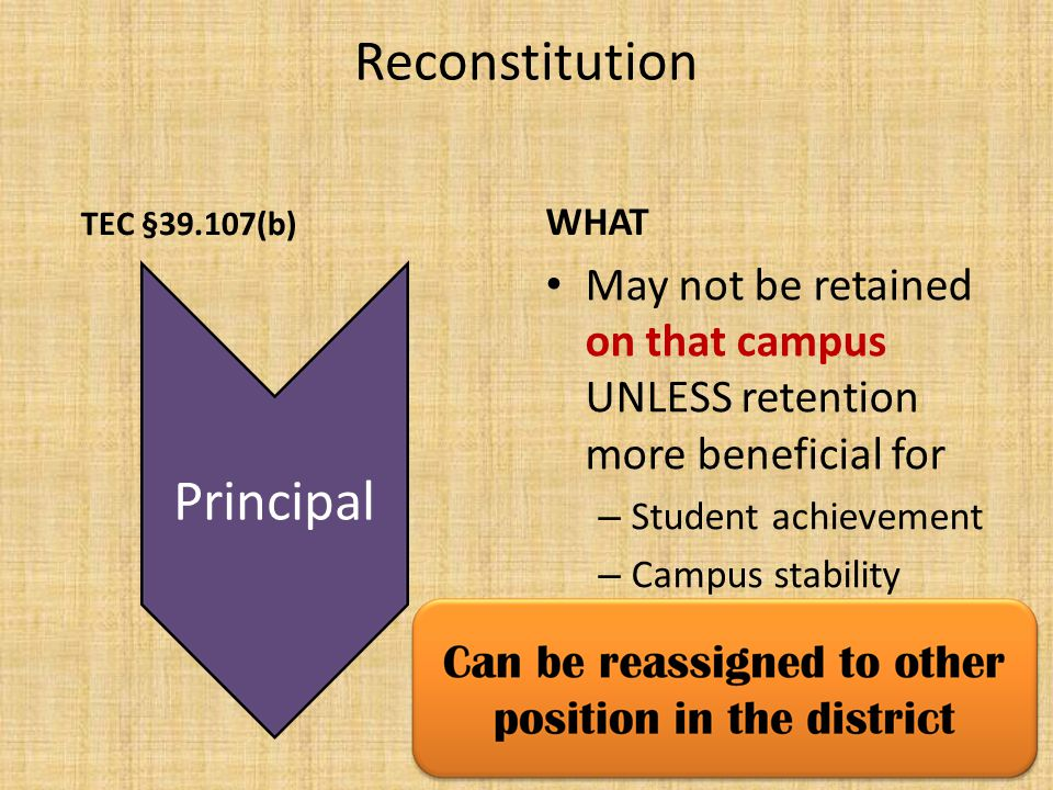 Reconstitution WHOTEC §39.107(b-1) Teachers of subjects assessed through state assessments Teachers