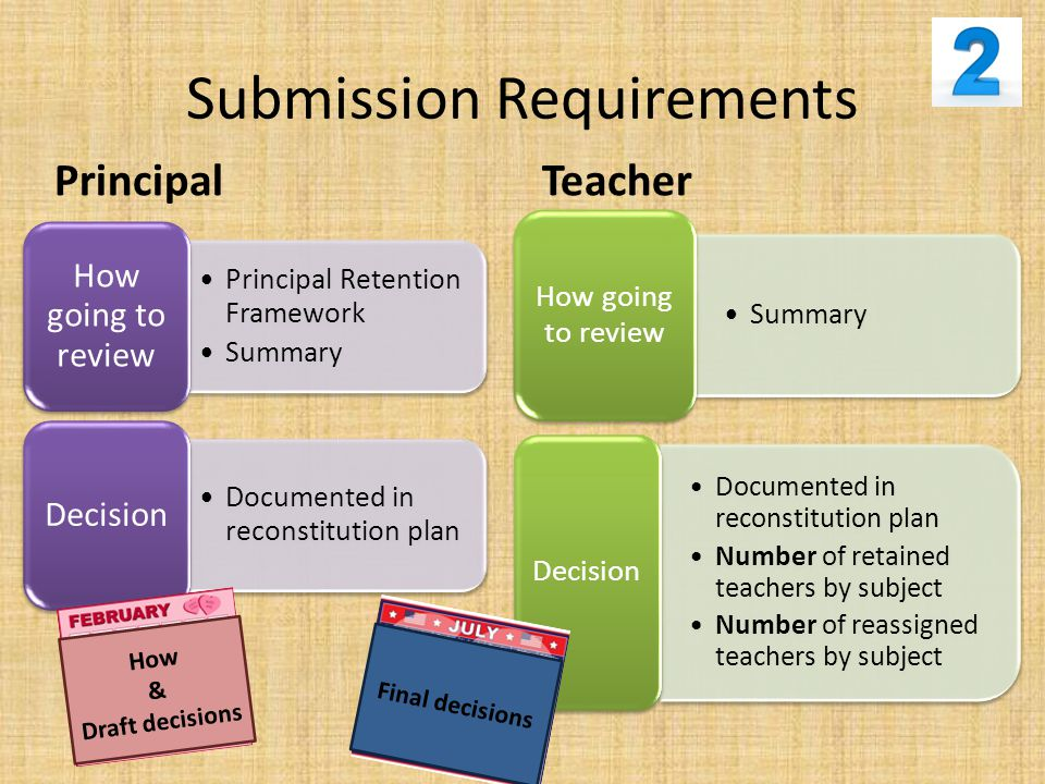 Determination Summary Determination Process Data sources – statutory requirements How data sources will be used in determinations Type of feedback provided Supports Professional development Data used to monitor progress Other supports Decisions Principal Teachers Aggregate number meeting criteria set in process