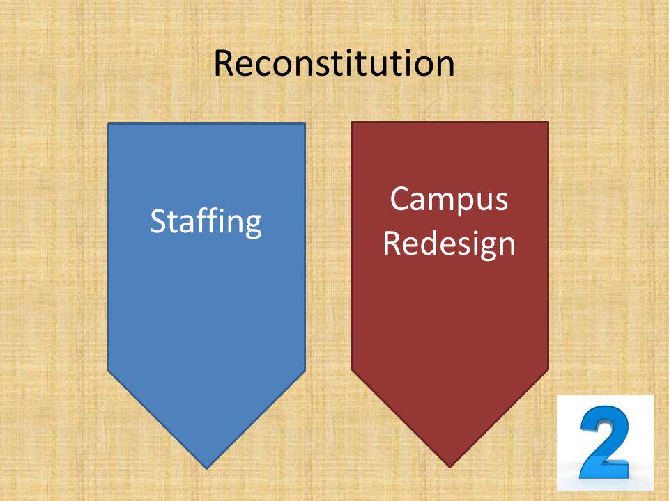 Reconstitution Rebuilding Transforming Recreating Redesigning