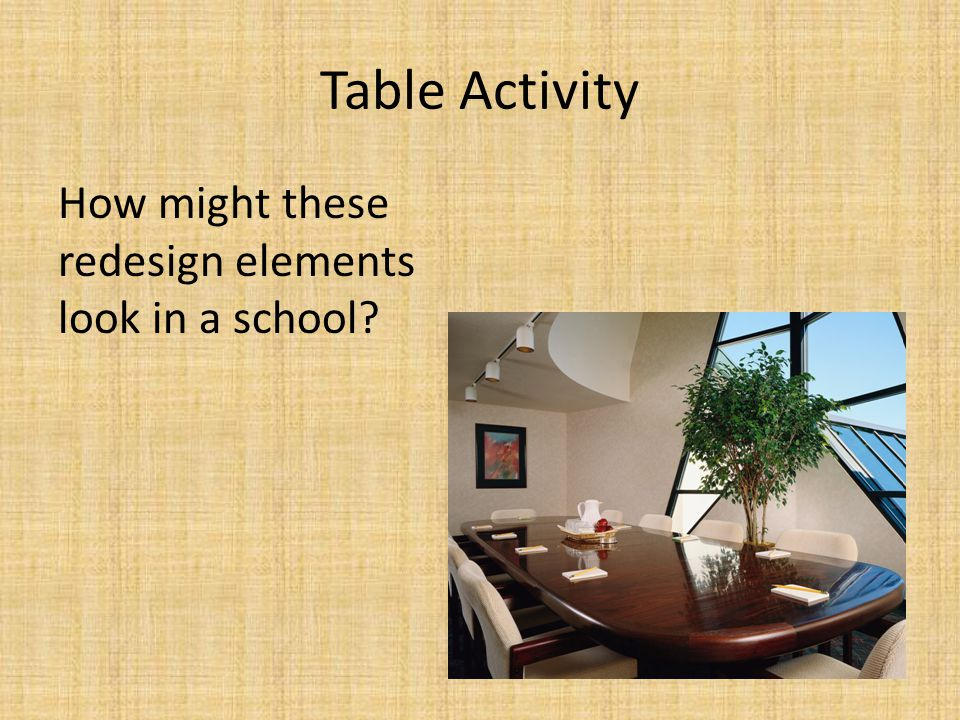 Table Activity Rigorous/ Relevant Academics Personal Guidance & Attention High Expectations Curriculum/ Instruction Changes Parent/ Community Involvement Financial Commitment Structural or Managerial Innovation Sustained Professional Development Additional counselors or staff
