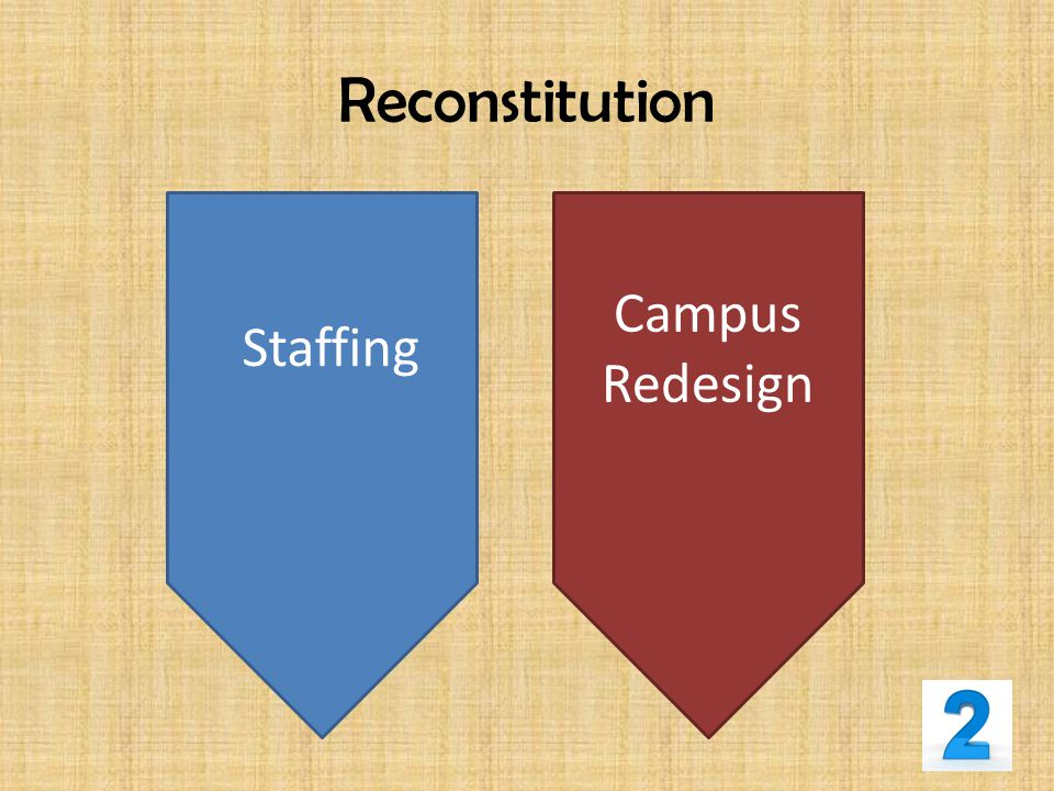 Reconstitution Staffing TAC §97.1051 (7)(A) PrincipalTeachers Removal/reassignment of some or all campus administrative and/or instructional personnel in accordance with at least the minimum requirements of TEC §39.107