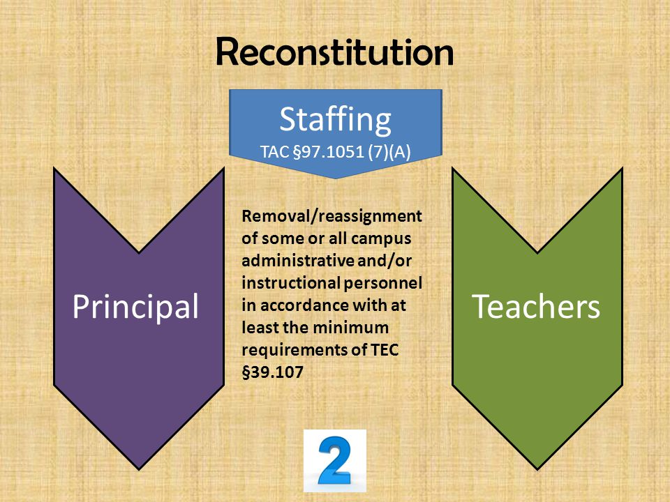 What are your current local policies/procedures regarding staff reassignment, termination, and non- renewal?