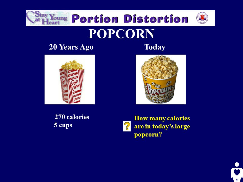 20 Years AgoToday 270 calories 5 cups POPCORN 630 calories 11 cups Calorie Difference: 360 calories