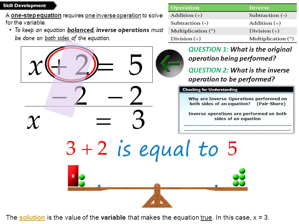 A one-step equation requires one inverse operation to solve for the variable.