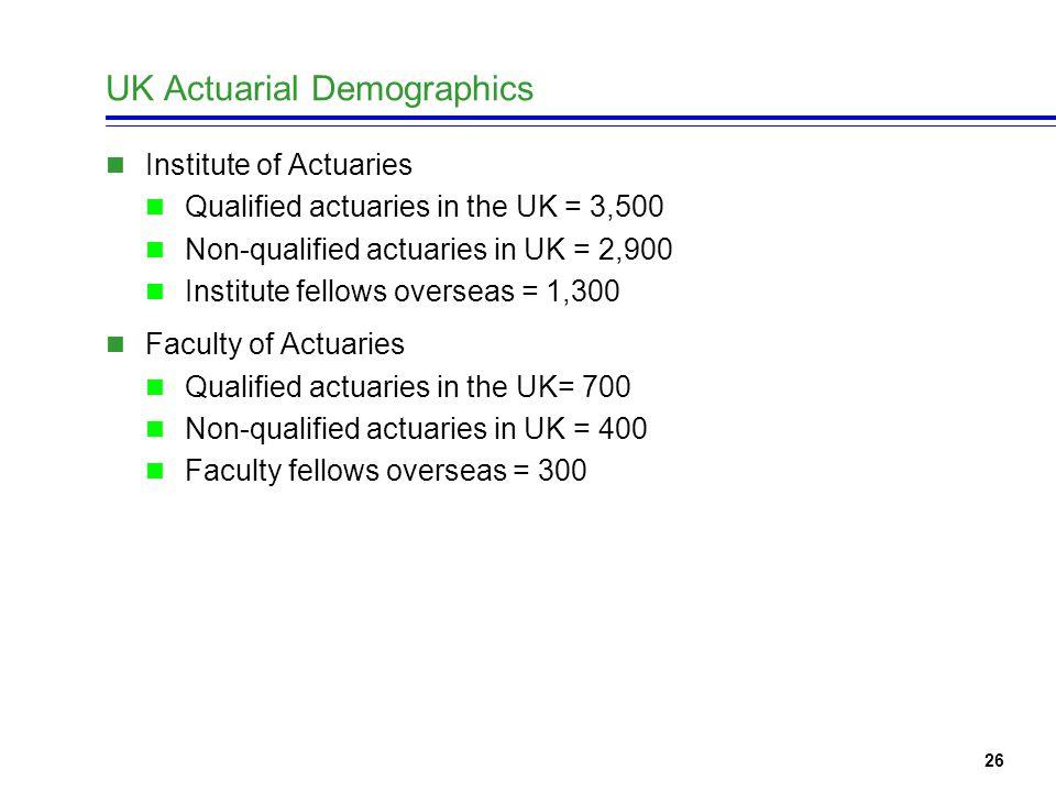 27 UK Actuarial Demographics