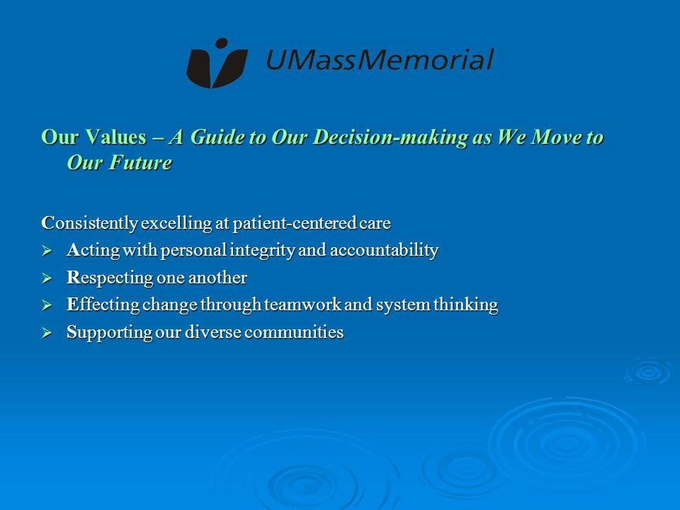 UMASSMEMORIAL EMERGENCY CODES IMPORTANT CODE INFORMATION