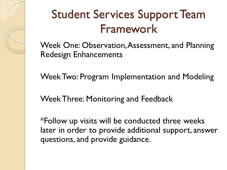Student Services Support Team Framework Week One: Observation, Assessment, and Planning Redesign Enhancements Week Two: Program Implementation and Modeling Week Three: Monitoring and Feedback *Follow up visits will be conducted three weeks later in order to provide additional support, answer questions, and provide guidance.