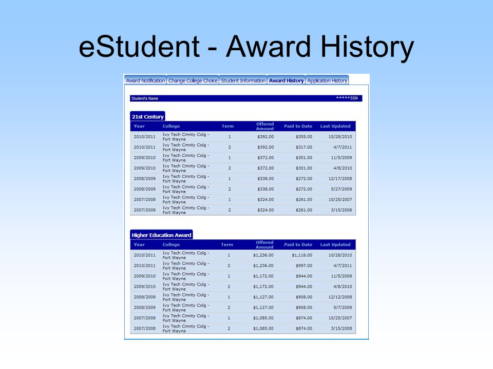 eStudent – Application History